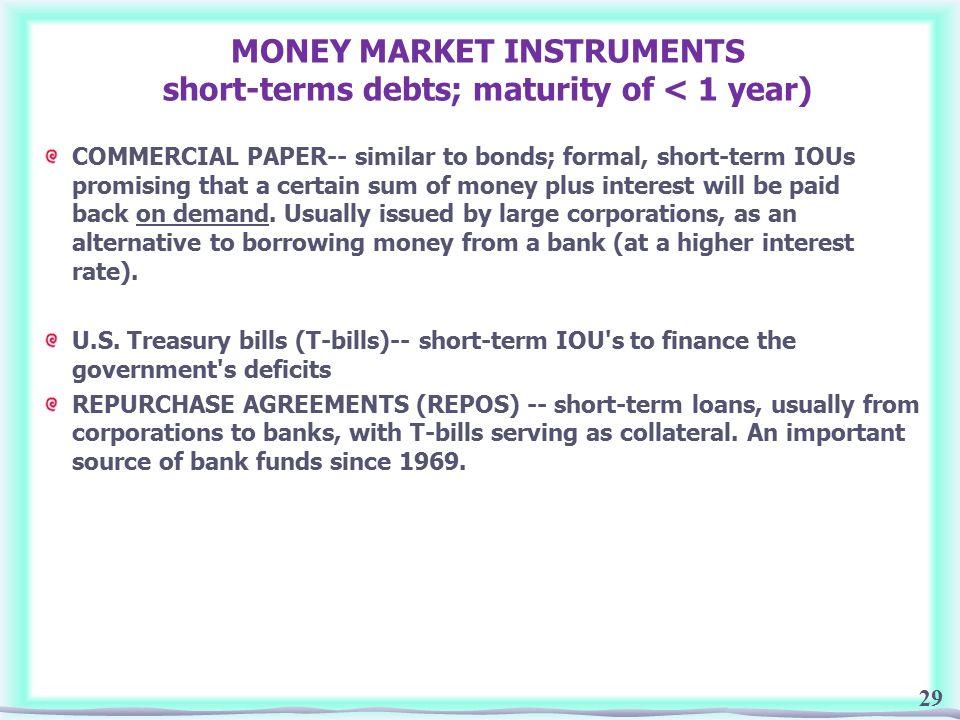 commercial paper source short term finance