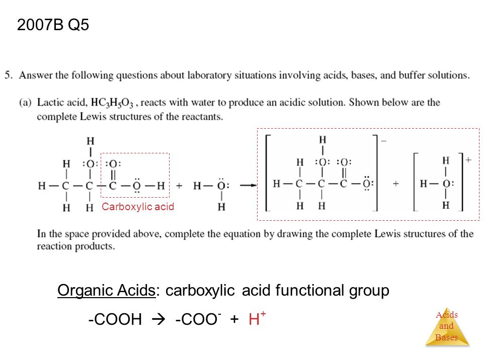 Acids and Bases 2007B Q5 Carboxylic acid Organic Acids: carboxylic acid functional group -COOH  -COO - + H +
