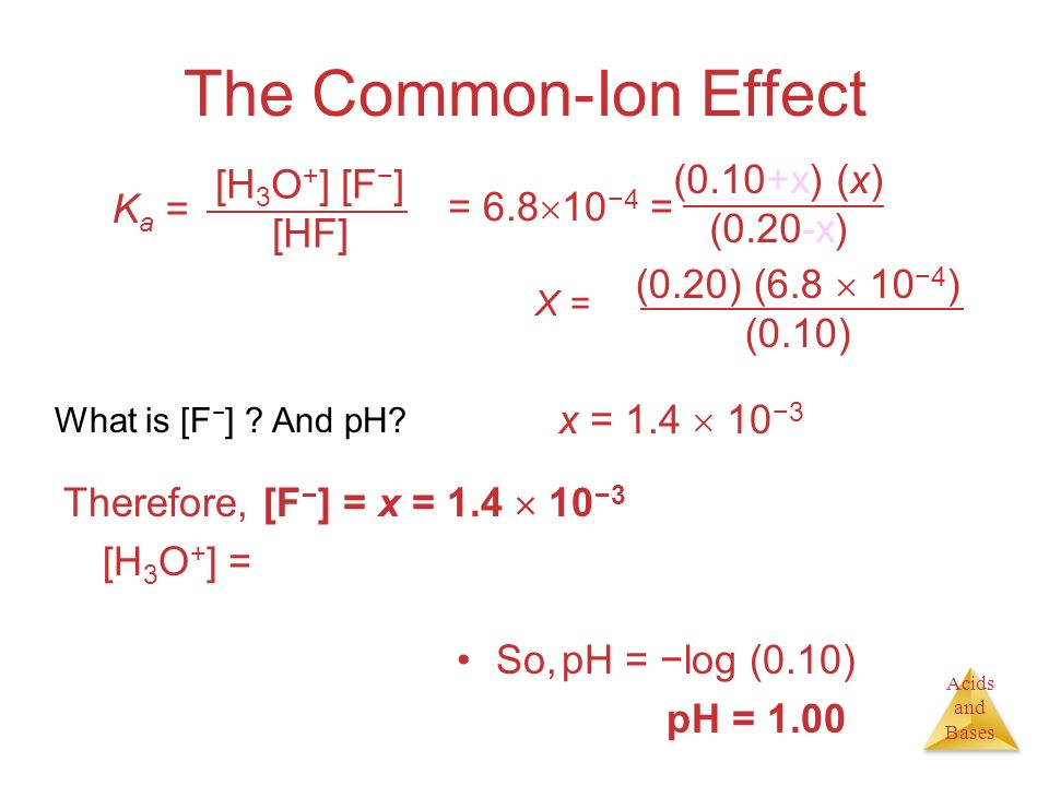 Acids and Bases The Common-Ion Effect X =X = x = 1.4  10 −3 (0.10+x) (x) (0.20-x) = 6.8  10 −4 = (0.20) (6.8  10 −4 ) (0.10) So,pH = −log (0.10) pH = 1.00 [H 3 O + ] [F − ] [HF] K a = Therefore, [F − ] = x = 1.4  10 −3 [H 3 O + ] = x =  10 −3 = 0.10 M What is [F − ] .