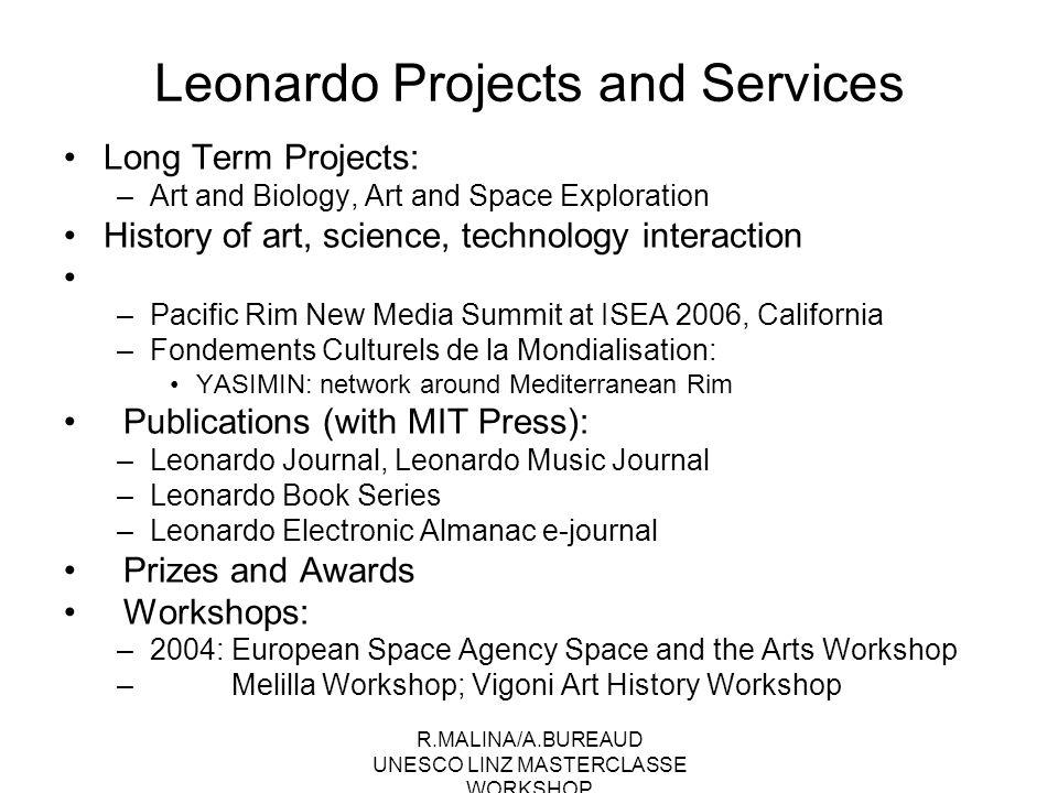 leonardo journal of music