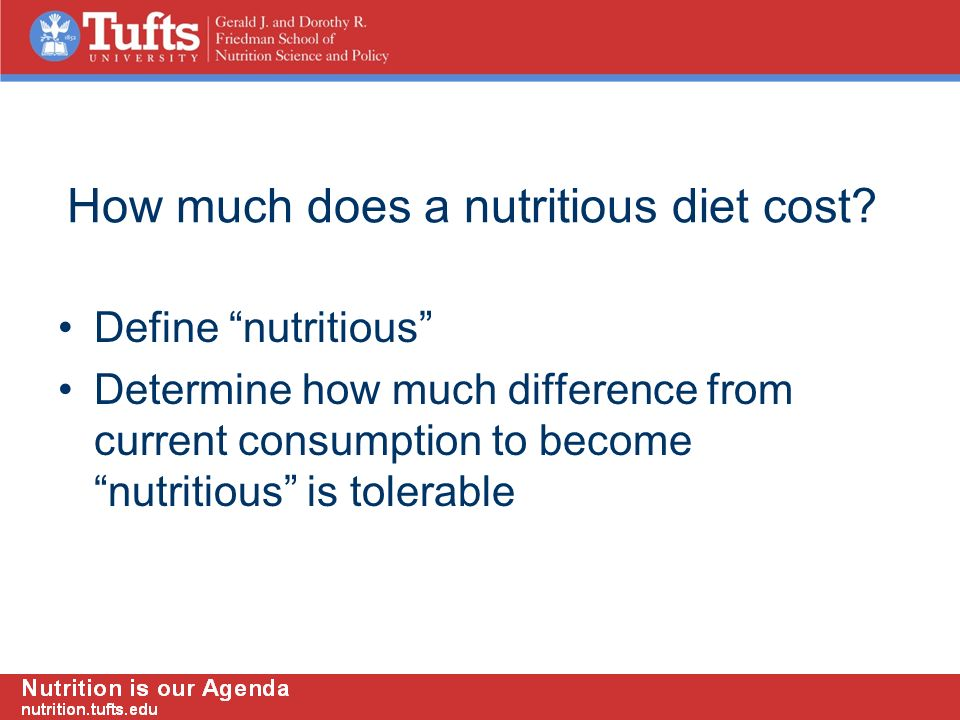 How much does a nutritious diet cost.