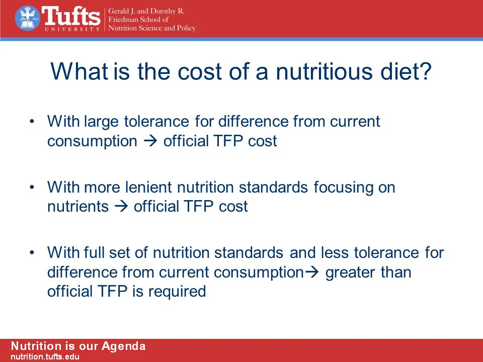 What is the cost of a nutritious diet.