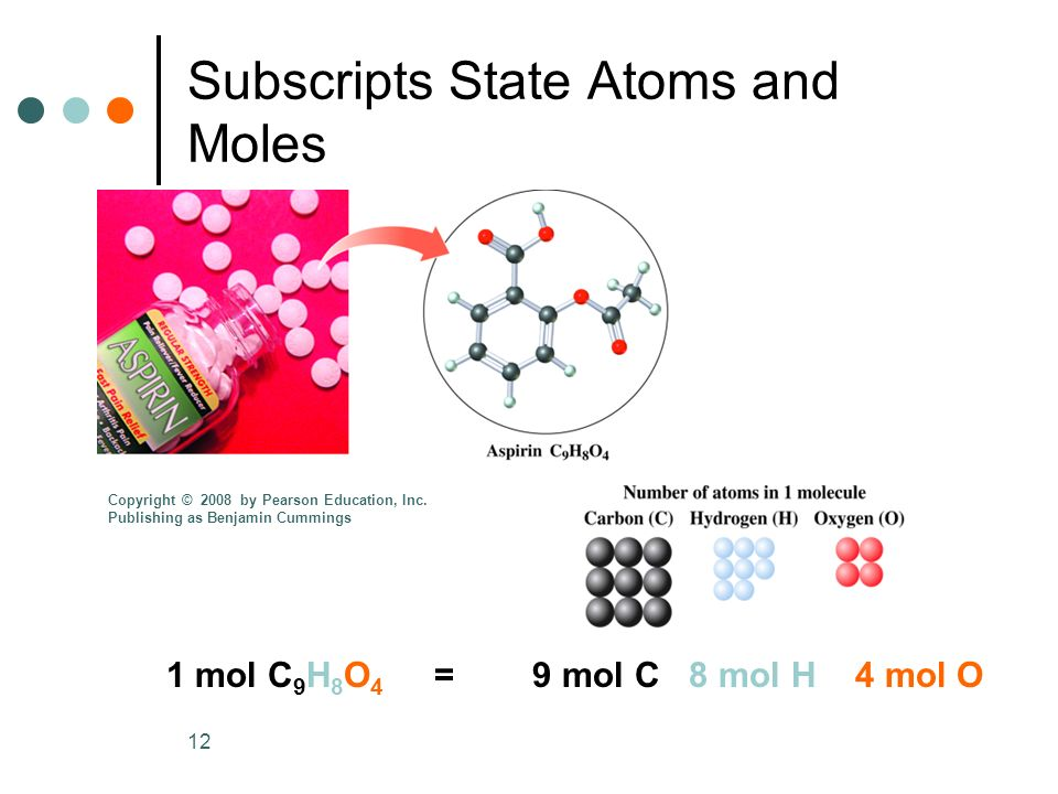 12 Subscripts State Atoms and Moles 1 mol C 9 H 8 O 4 = 9 mol C 8 mol H 4 mol O Copyright © 2008 by Pearson Education, Inc.