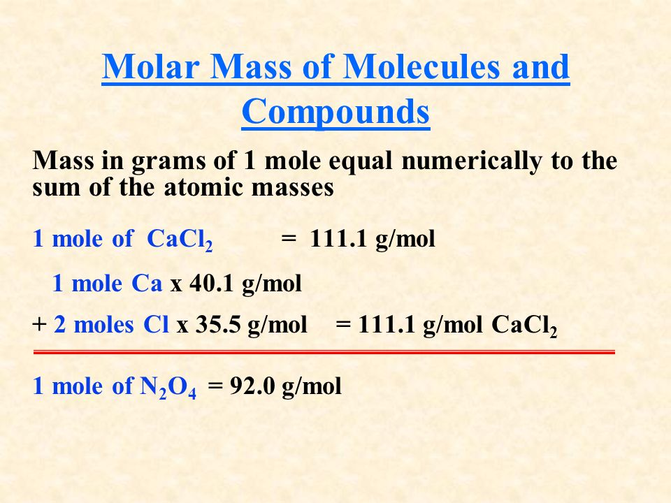 Find the molar mass (usually we round to the tenths place) Learning Check.