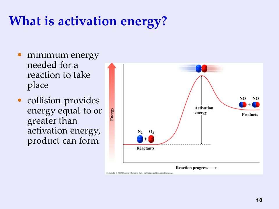 18 What is activation energy.