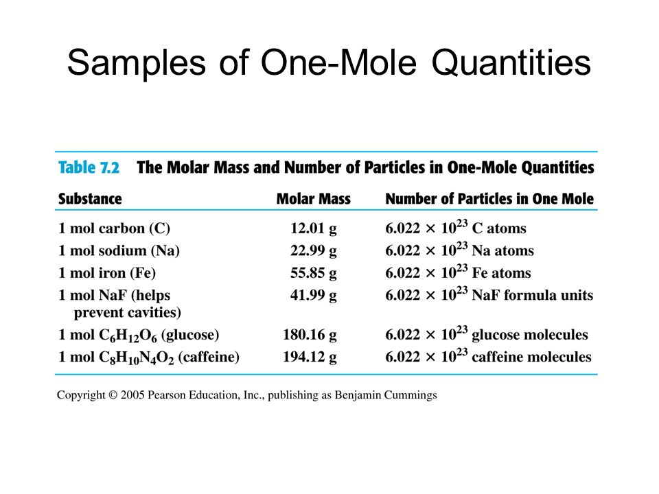 Samples of One-Mole Quantities