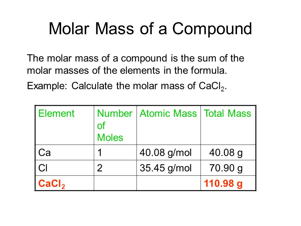 Molar Mass of a Compound The molar mass of a compound is the sum of the molar masses of the elements in the formula.