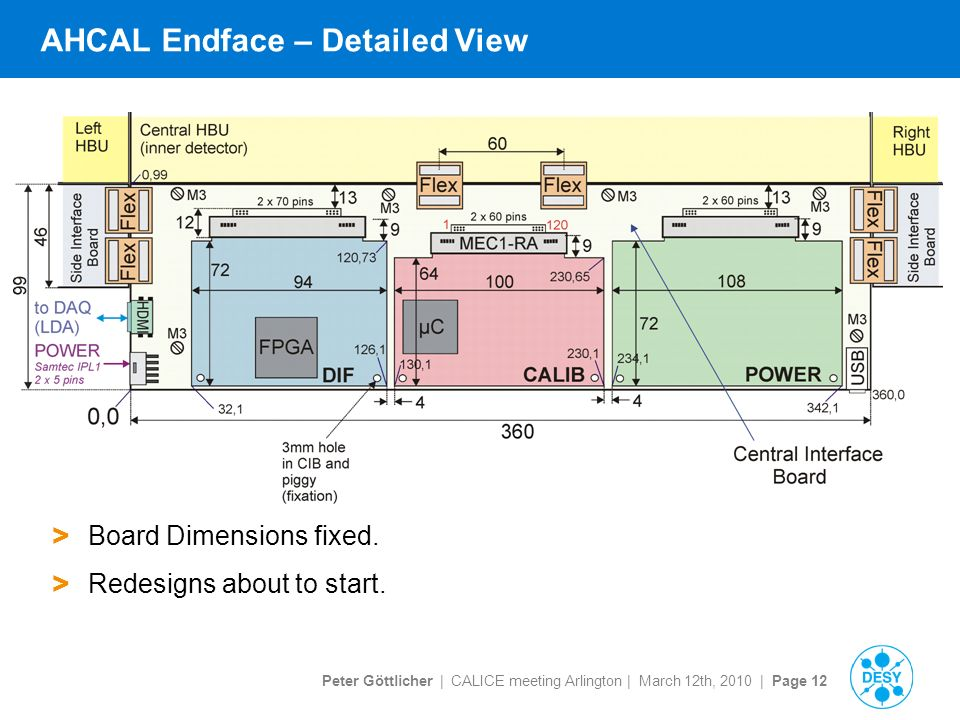 Peter Göttlicher | CALICE meeting Arlington | March 12th, 2010 | Page 12 AHCAL Endface – Detailed View > Board Dimensions fixed.
