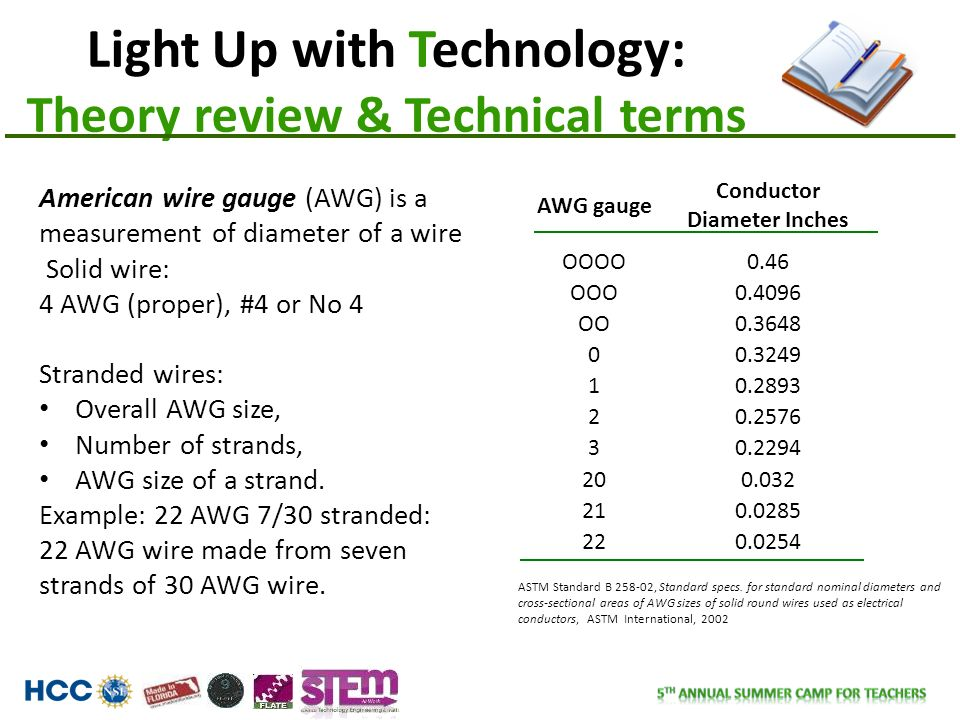 Light up with technology led circuit application ppt download light up with technology theory review technical terms american wire gauge awg greentooth Choice Image