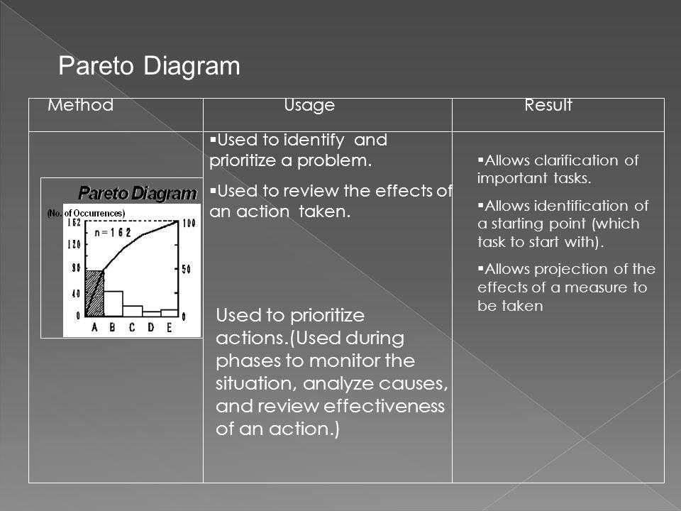 1reto analysis 2sh diagram 3ntt chart 4rt diagram 5b 4 used ccuart Choice Image