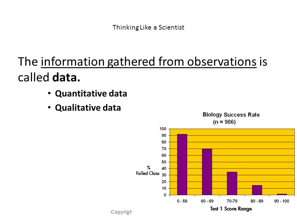 Thinking Like a Scientist The information gathered from observations is called data.
