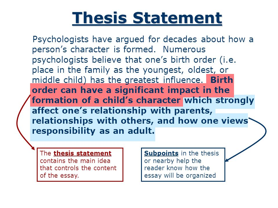Thesis Statement Define