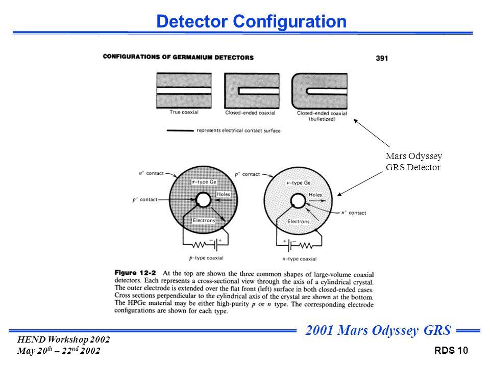 Mars Odyssey 2002