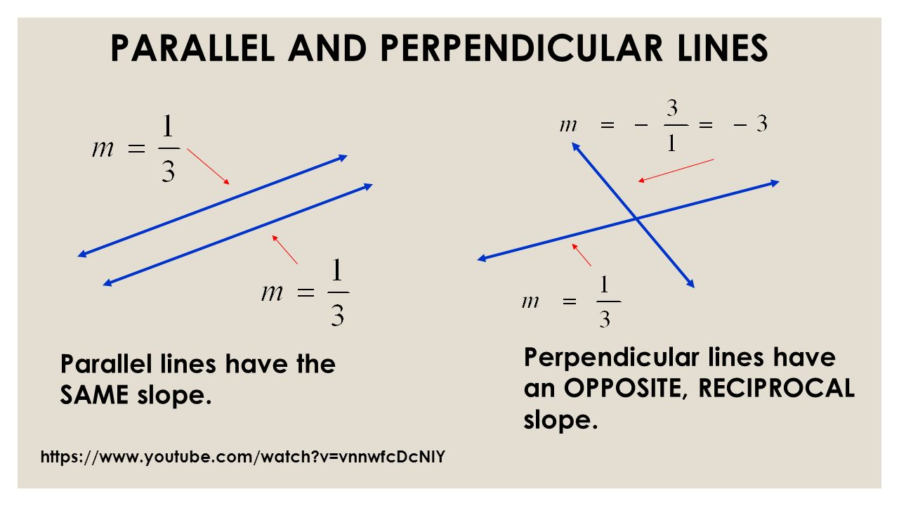 worksheet Perpendicular Lines parallel and perpendicular lines what is the slope y have same slope