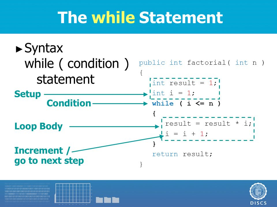 public int factorial( int n ) { int result = 1; int i = 1; while ( i <= n ) { result = result * i; i = i + 1; } return result; } The while Statement ► Syntax while ( condition ) statement Setup Condition Loop Body Increment / go to next step