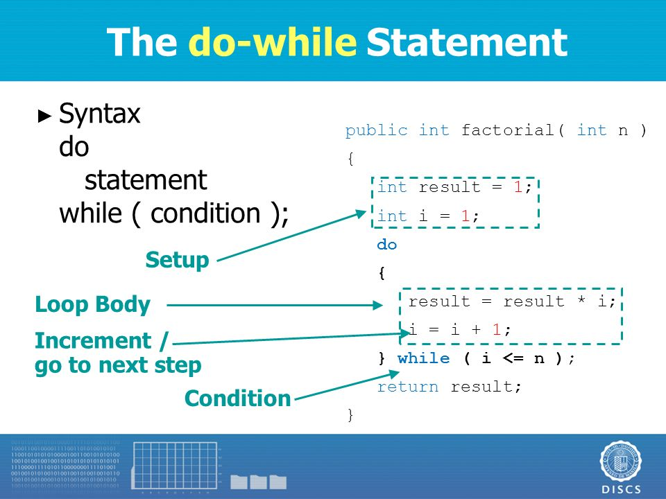 public int factorial( int n ) { int result = 1; int i = 1; do { result = result * i; i = i + 1; } while ( i <= n ); return result; } The do-while Statement ► Syntax do statement while ( condition ); Setup Loop Body Increment / go to next step Condition
