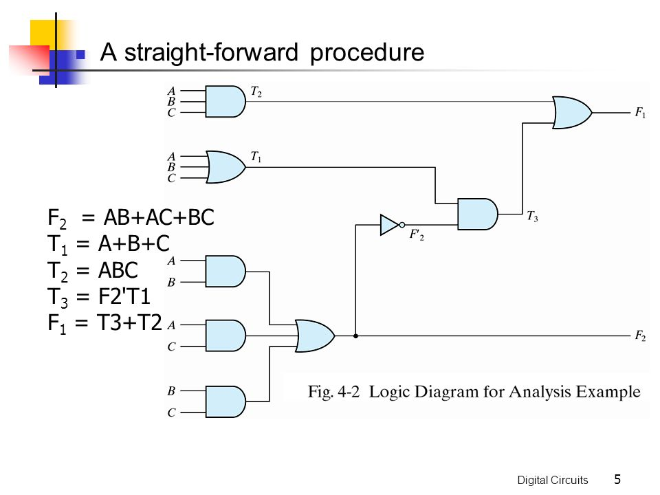 Combinational Logic. Digital Circuits Introduction Logic circuits ...