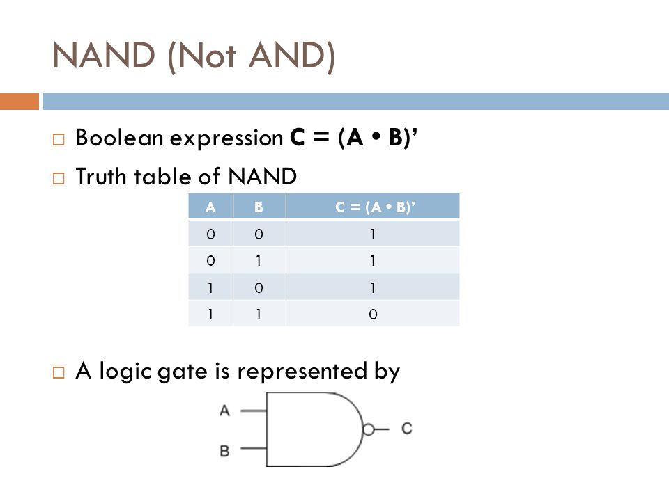 NAND (Not AND)  Boolean expression C = (A B)'  Truth table of NAND  A logic gate is represented by AB C = (A B)'