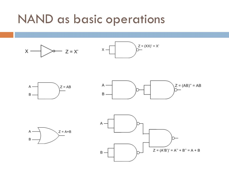 NAND as basic operations