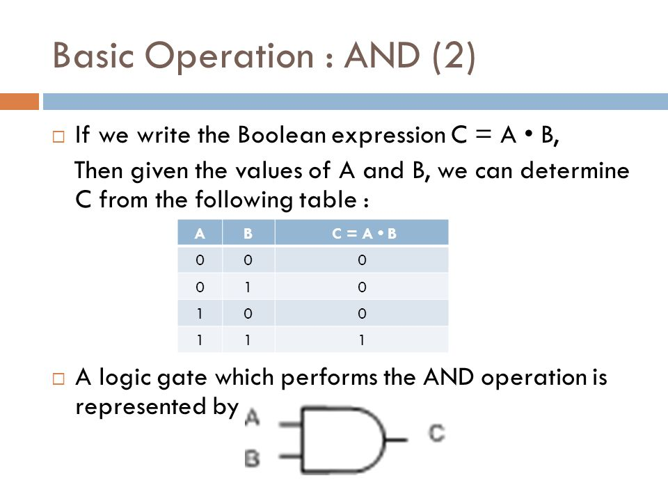 Basic Operation : AND (2)  If we write the Boolean expression C = A B, Then given the values of A and B, we can determine C from the following table :  A logic gate which performs the AND operation is represented by AB C = A B