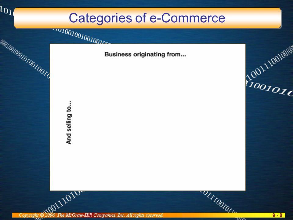 9 - 9 Copyright © 2006, The McGraw-Hill Companies, Inc.