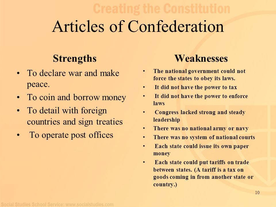 articles of confederation as the basis 3 major problems and examples of the articles of confederation needed a basis on which to establish this new authority established in autumn of 1777 and fully ratified in 1781, the articles of confederation was just this.