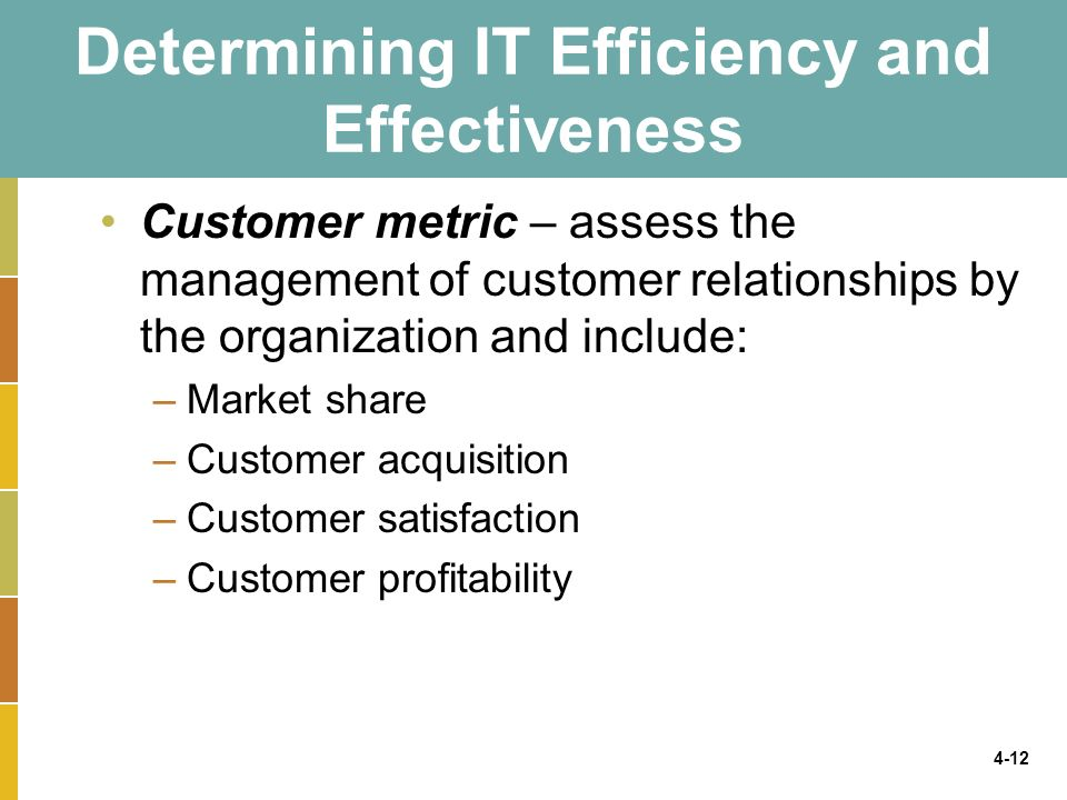 4-12 Determining IT Efficiency and Effectiveness Customer metric – assess the management of customer relationships by the organization and include: –Market share –Customer acquisition –Customer satisfaction –Customer profitability