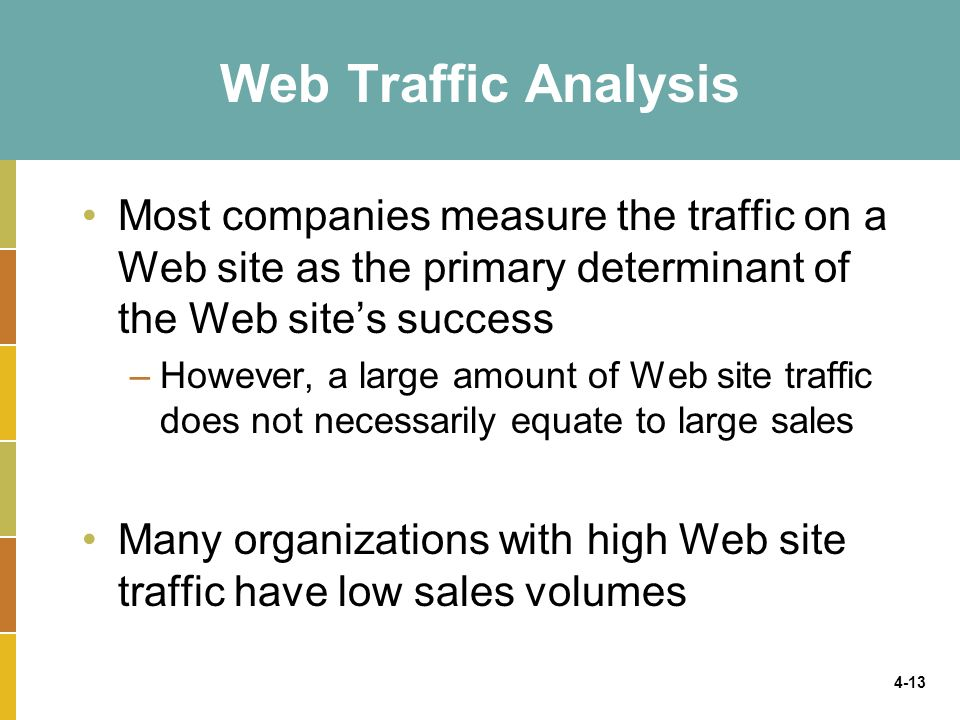 4-13 Web Traffic Analysis Most companies measure the traffic on a Web site as the primary determinant of the Web site's success –However, a large amount of Web site traffic does not necessarily equate to large sales Many organizations with high Web site traffic have low sales volumes