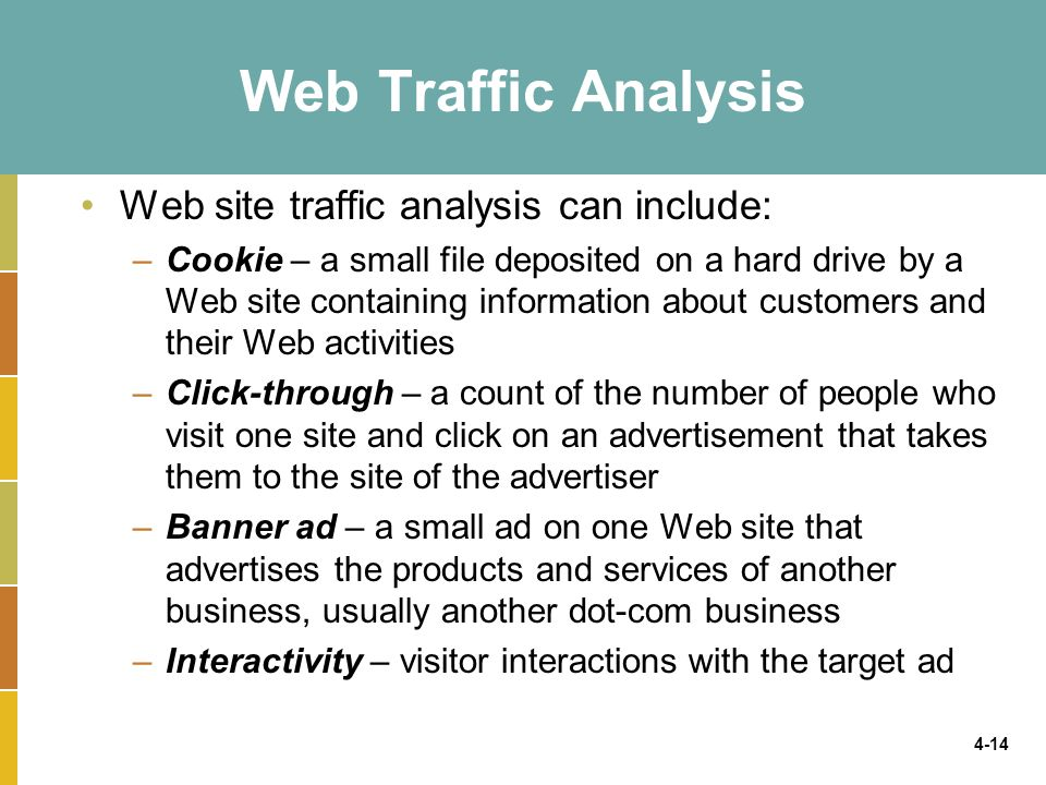 4-14 Web Traffic Analysis Web site traffic analysis can include: –Cookie – a small file deposited on a hard drive by a Web site containing information about customers and their Web activities –Click-through – a count of the number of people who visit one site and click on an advertisement that takes them to the site of the advertiser –Banner ad – a small ad on one Web site that advertises the products and services of another business, usually another dot-com business –Interactivity – visitor interactions with the target ad