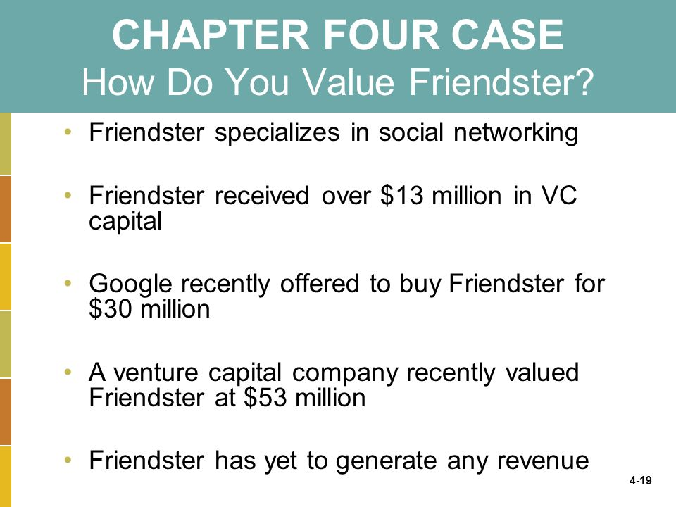 4-19 CHAPTER FOUR CASE How Do You Value Friendster.