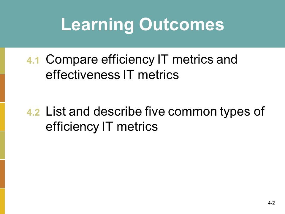 4-3 Learning Outcomes 4.3 List and describe four types of effectiveness IT metrics 4.4 Explain customer metrics and their importance to an organization