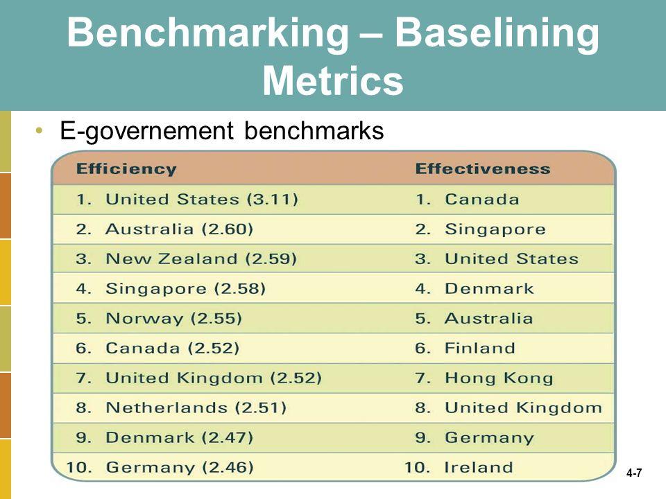 4-7 Benchmarking – Baselining Metrics E-governement benchmarks