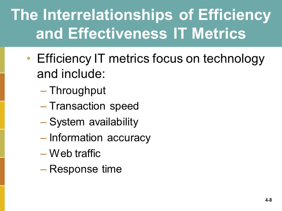 4-9 The Interrelationships of Efficiency and Effectiveness IT Metrics Effectiveness IT metrics focus on an organization's goals, strategies, and objectives and include: –Usability –Customer satisfaction –Conversion rates –Financial