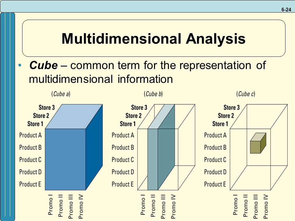 6-24 Multidimensional Analysis Cube – common term for the representation of multidimensional information