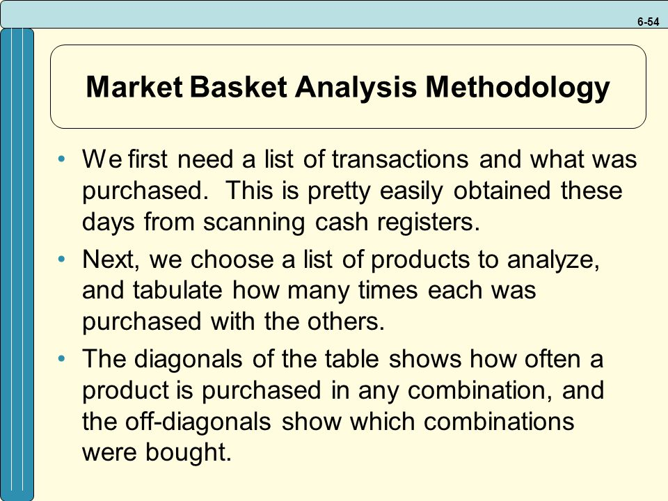 6-54 Market Basket Analysis Methodology We first need a list of transactions and what was purchased.
