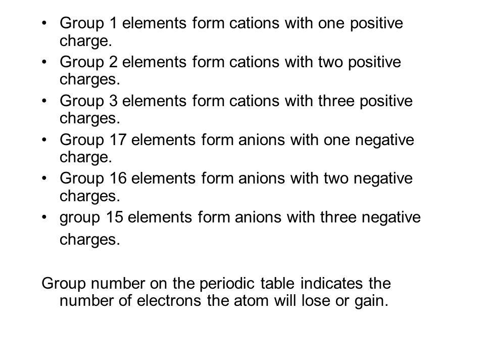 8.2 Ionic Bonding. Ionic Bonds Ionic bonds are made between metal ...