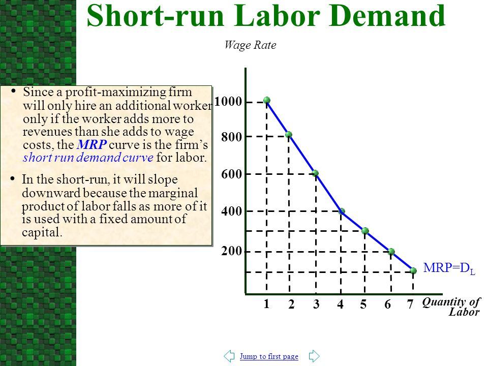 Jump to first page Since a profit-maximizing firm will only hire an additional worker only if the worker adds more to revenues than she adds to wage costs, the MRP curve is the firm's short run demand curve for labor.