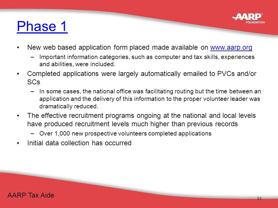 aarp application