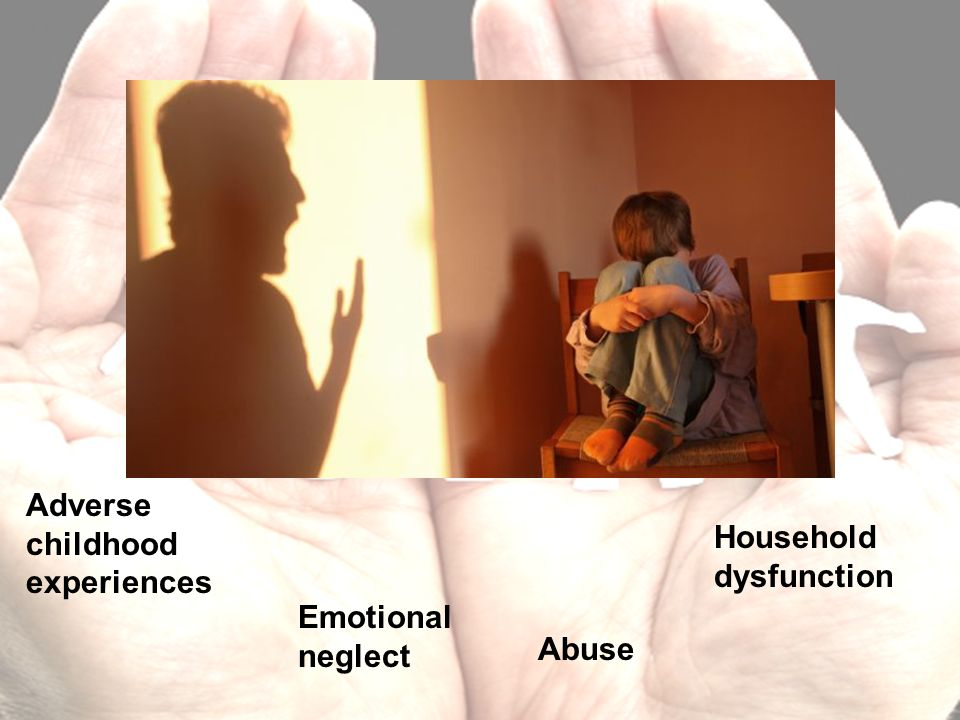 Emotional neglect Abuse Adverse childhood experiences Household dysfunction