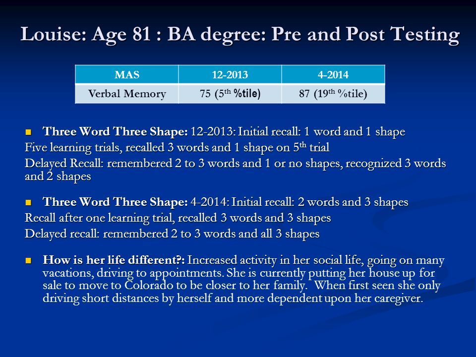 Louise: Age 81 : BA degree: Pre and Post Testing Three Word Three Shape: 12-2013: Initial recall: 1 word and 1 shape Three Word Three Shape: 12-2013: Initial recall: 1 word and 1 shape Five learning trials, recalled 3 words and 1 shape on 5 th trial Delayed Recall: remembered 2 to 3 words and 1 or no shapes, recognized 3 words and 2 shapes Three Word Three Shape: 4-2014: Initial recall: 2 words and 3 shapes Three Word Three Shape: 4-2014: Initial recall: 2 words and 3 shapes Recall after one learning trial, recalled 3 words and 3 shapes Delayed recall: remembered 2 to 3 words and all 3 shapes How is her life different : Increased activity in her social life, going on How is her life different : Increased activity in her social life, going on many vacations, driving to appointments.