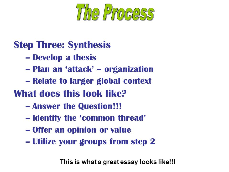what does a thesis look like Essay papers are difficult enough to write without having to worry about the visual formatting of the draft however, in many cases the appearance does make a difference.