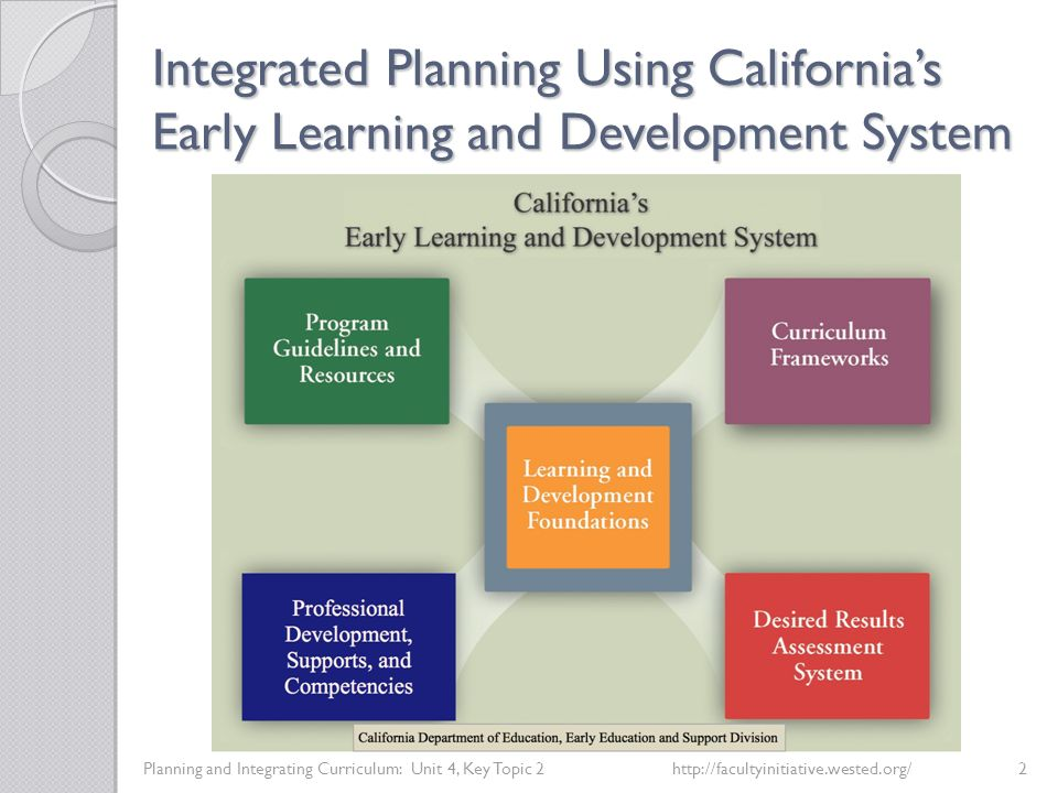 Integrated Planning Using California's Early Learning and Development System Planning and Integrating Curriculum: Unit 4, Key Topic 2http://facultyinitiative.wested.org/2