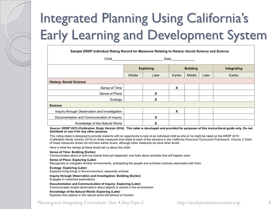 Integrated Planning Using California's Early Learning and Development System Planning and Integrating Curriculum: Unit 4, Key Topic 2http://facultyinitiative.wested.org/8