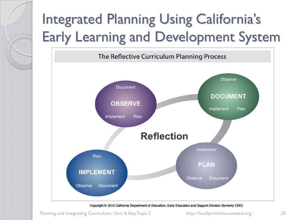 Integrated Planning Using California's Early Learning and Development System Planning and Integrating Curriculum: Unit 4, Key Topic 2http://facultyinitiative.wested.org/20