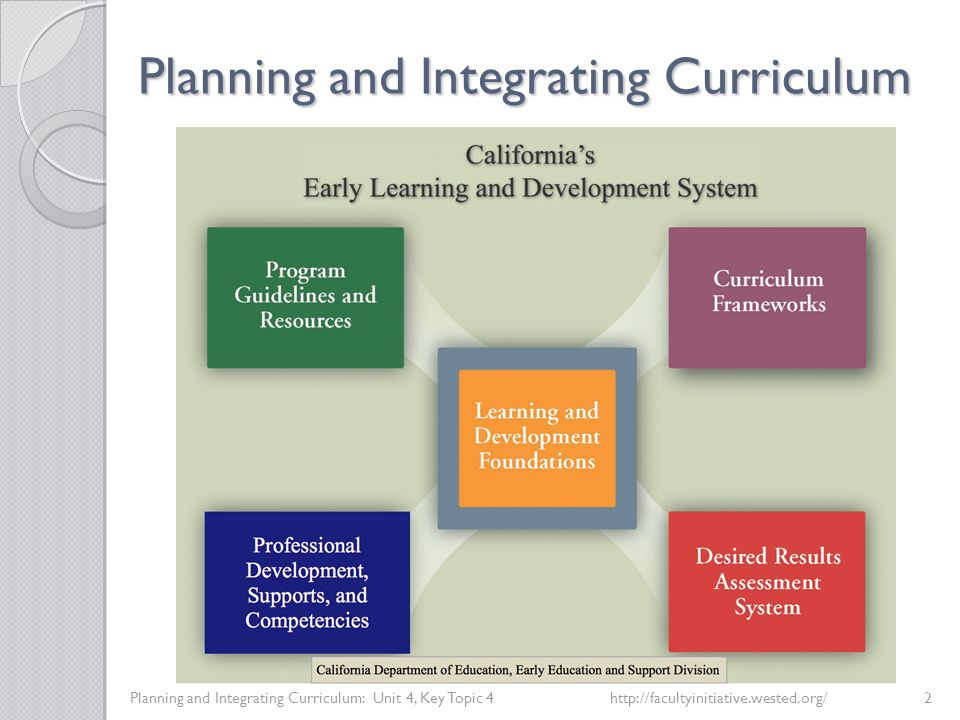 Planning and Integrating Curriculum Planning and Integrating Curriculum: Unit 4, Key Topic 4http://facultyinitiative.wested.org/2