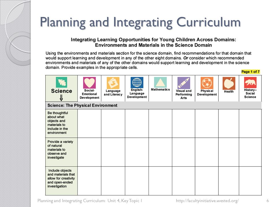 Integrated Planning Using California's Early Learning and Development System Planning and Integrating Curriculum: Unit 4, Key Topic 2http://facultyinitiative.wested.org/18 With whom would you consult regarding environments and materials that might be implemented.