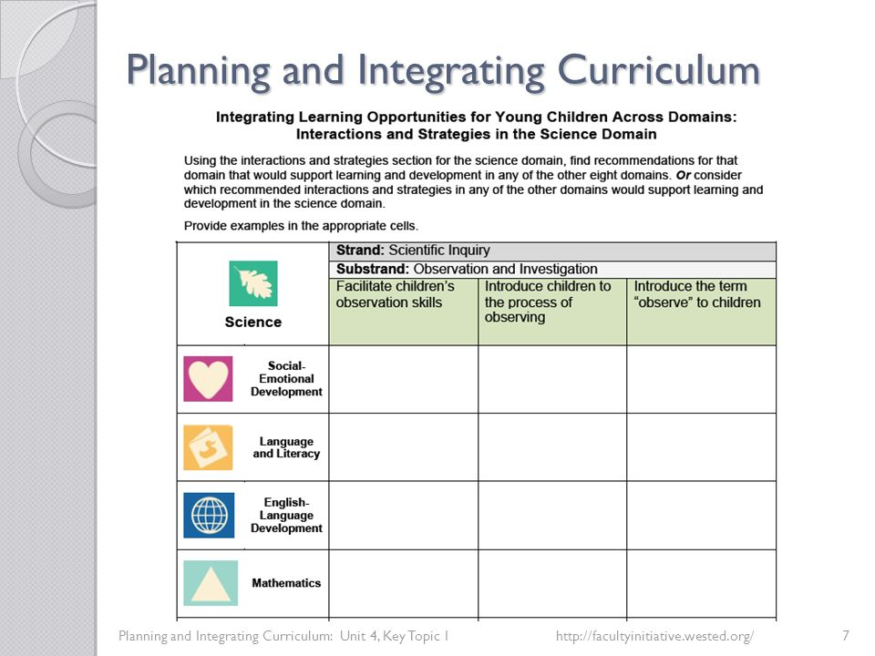 Planning and Integrating Curriculum Planning and Integrating Curriculum: Unit 4, Key Topic 3http://facultyinitiative.wested.org/6 How could the suggested environments and materials be incorporated to support children in this vignette if they were young dual language learners.