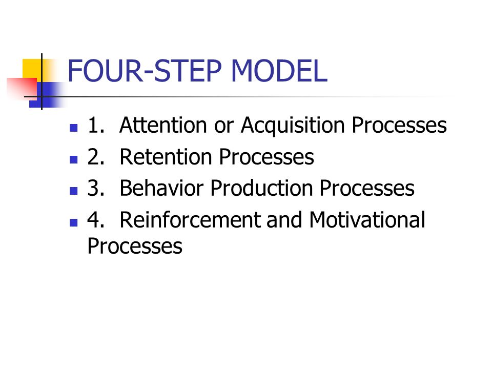 FOUR-STEP MODEL 1. Attention or Acquisition Processes 2.