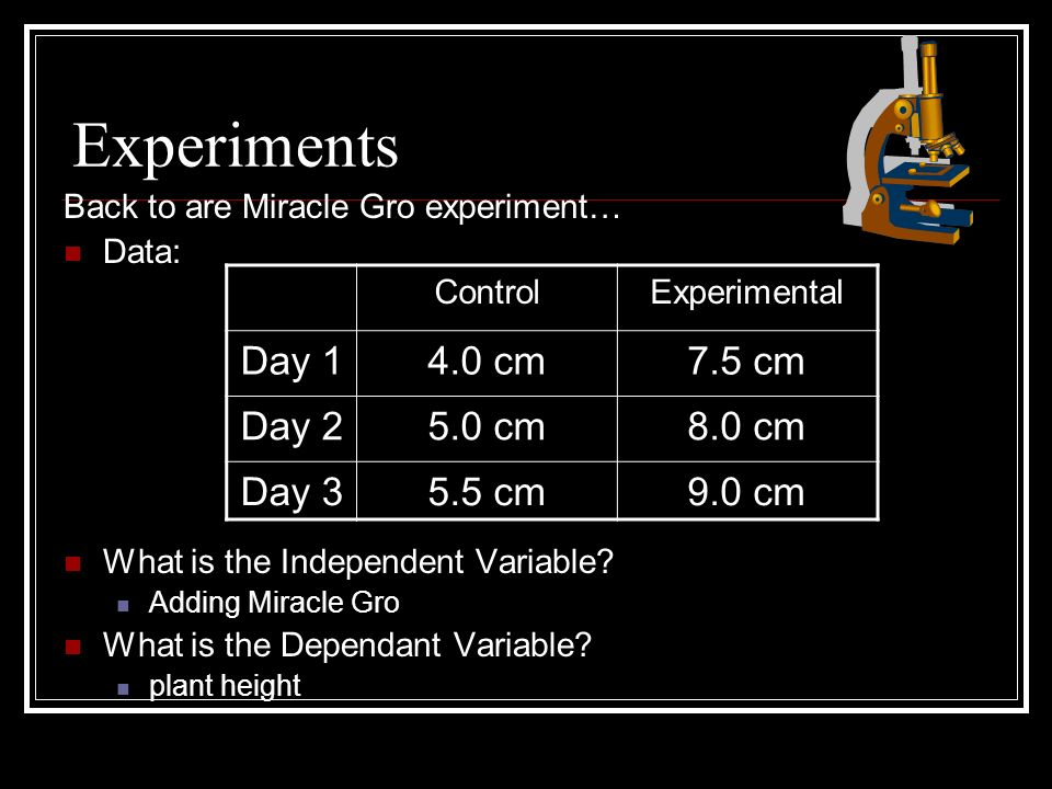Experiments Back to are Miracle Gro experiment… Data: What is the Independent Variable.