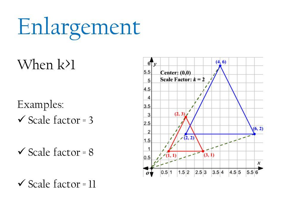Geometry Scale Factor Worksheet – Scale Factor Worksheet